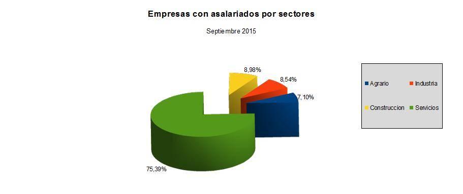 Análisis empresarial - Centro de negocios Help4u
